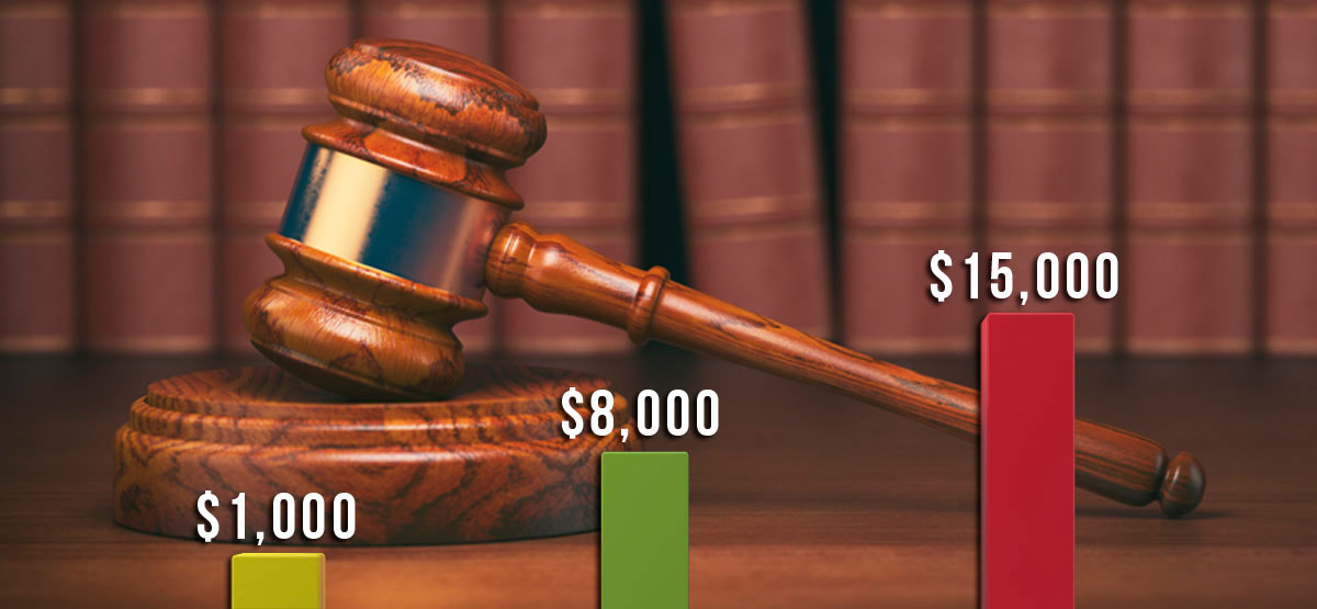 How Much Does A Criminal Defense Lawyer Cost