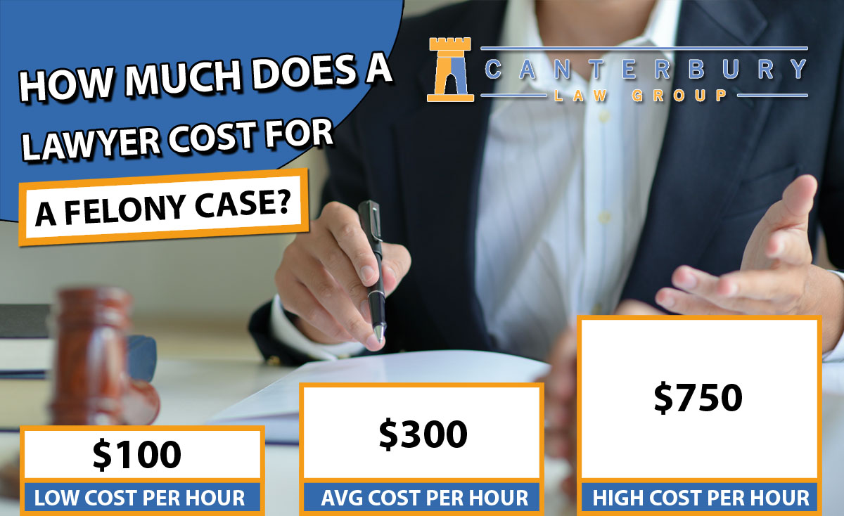 average bankruptcy attorney fees california
